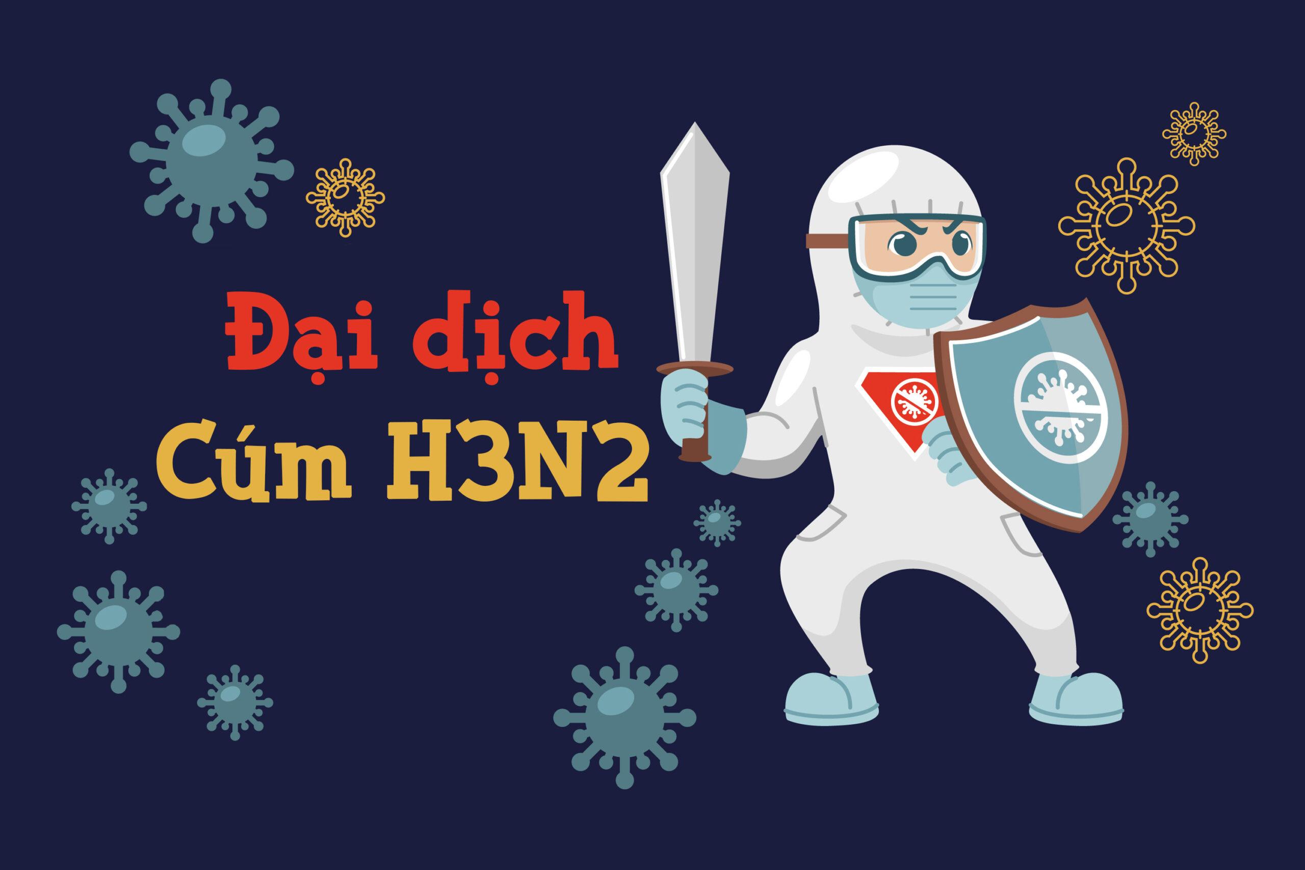 TỔNG QUAN ĐẠI DỊCH H3N2