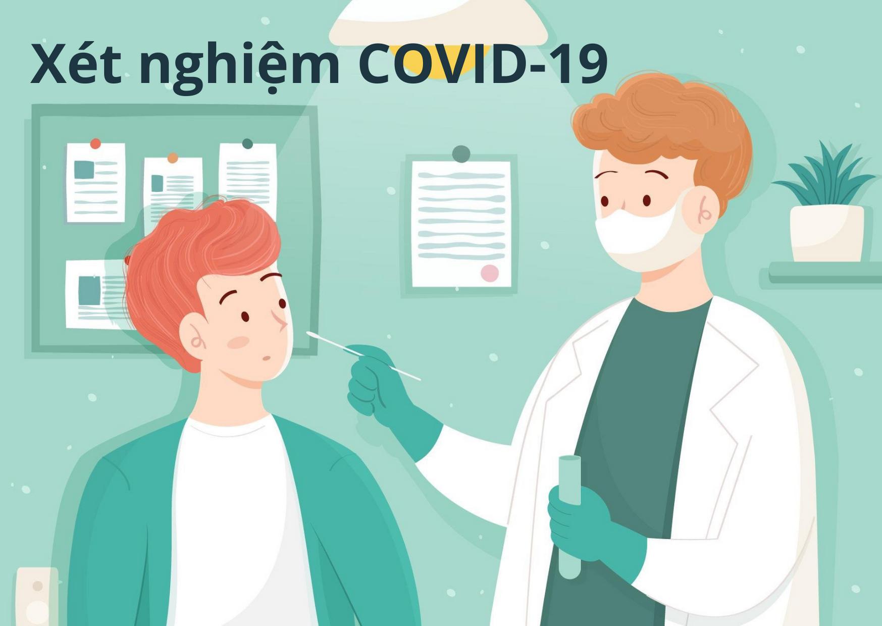 Xét nghiệm COVID-19